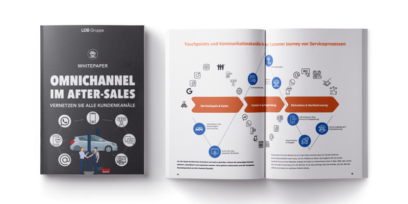 Omnichannel-After-Sales